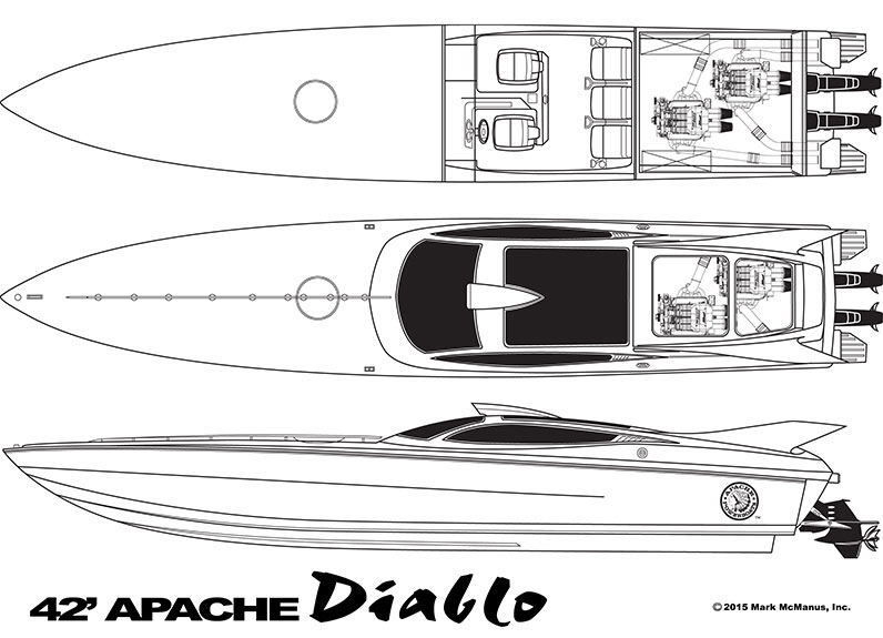 42′ Diablo - Apache Powerboats